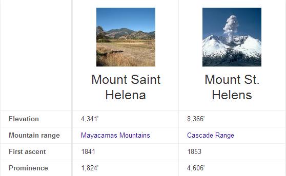 Mount_St_Helens_Helena